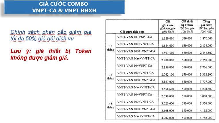 Bảng giá chữ ký số VNPT doanh nghiệp (tích hợp BHXH)